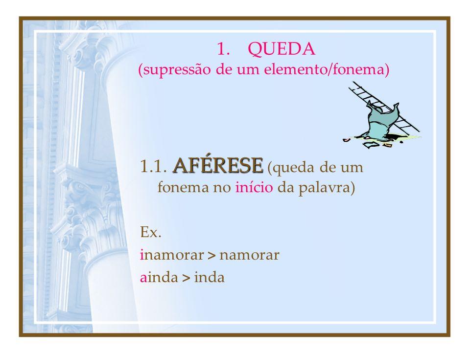 1. Fenómenos Fonéticos de QUEDA I.AFÉRESE (início) II.SÍNCOPE (meio) III.APÓCOPE (fim)