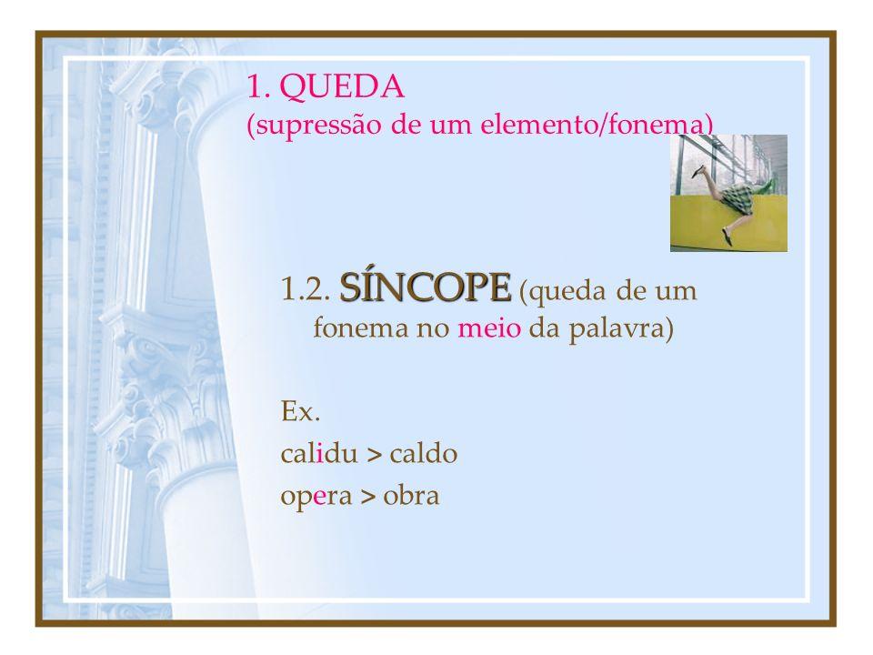 1.QUEDA (supressão de um elemento/fonema) AFÉRESE 1.1. AFÉRESE (queda de um fonema no início da palavra) Ex. inamorar > namorar ainda > inda