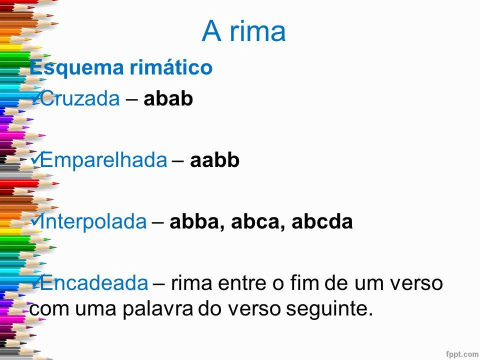 A rima Esquema rimático Cruzada – abab Emparelhada – aabb Interpolada – abba, abca, abcda Encadeada – rima entre o fim de um verso com uma palavra do