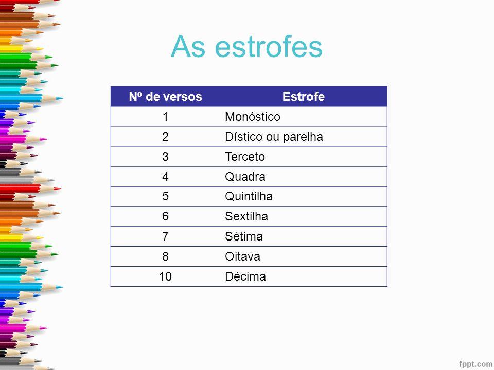 As estrofes Nº de versosEstrofe 1Monóstico 2Dístico ou parelha 3Terceto 4Quadra 5Quintilha 6Sextilha 7Sétima 8Oitava 10Décima