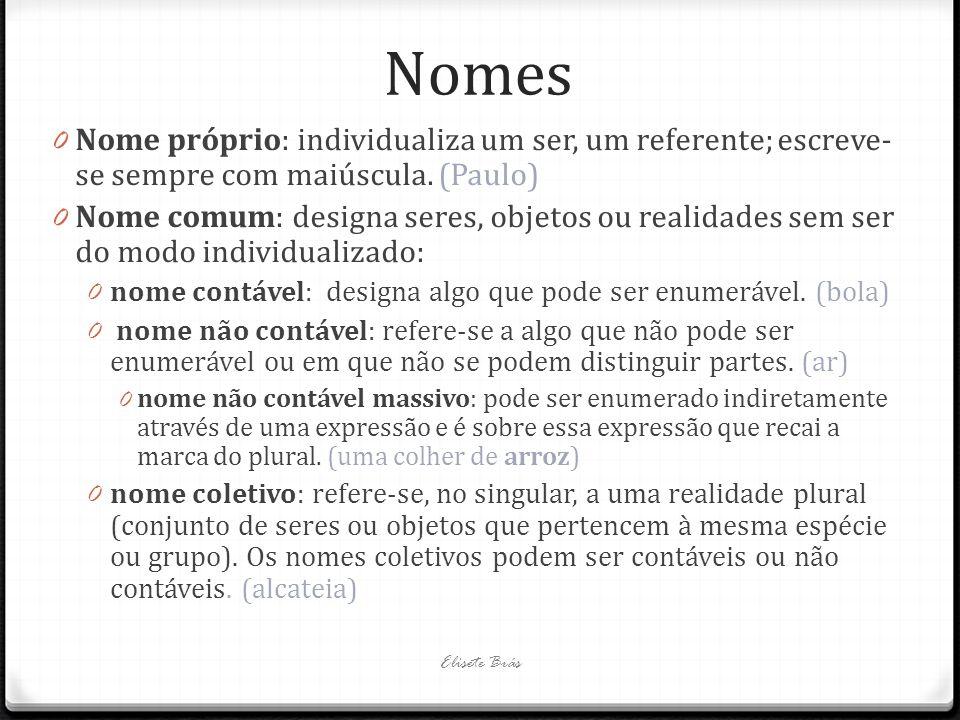 Nomes 0 Nome próprio: individualiza um ser, um referente; escreve- se sempre com maiúscula. (Paulo) 0 Nome comum: designa seres, objetos ou realidades