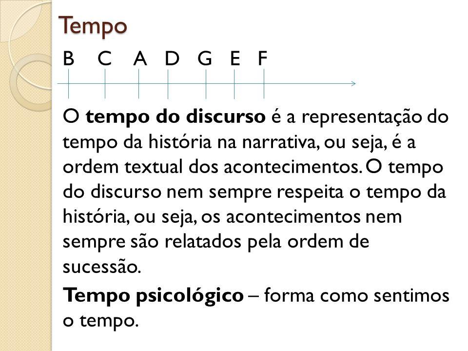 Tempo B C A D G E F O tempo do discurso é a representação do tempo da história na narrativa, ou seja, é a ordem textual dos acontecimentos. O tempo do