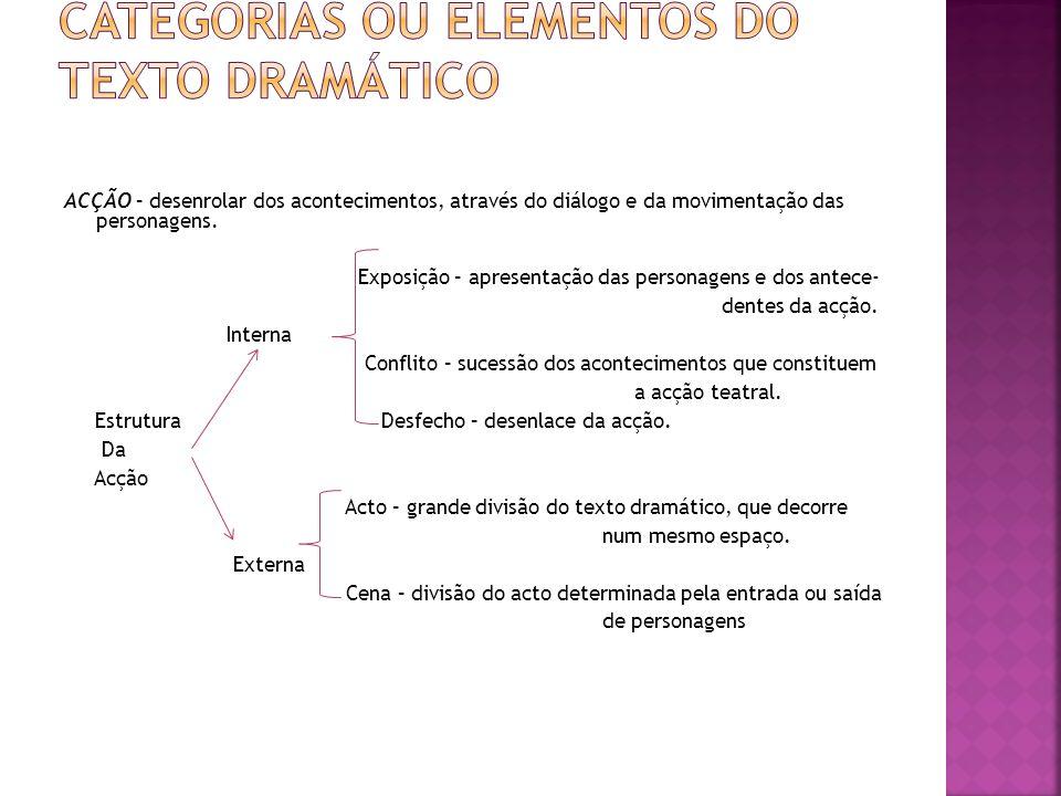 ACÇÃO – desenrolar dos acontecimentos, através do diálogo e da movimentação das personagens. Exposição – apresentação das personagens e dos antece- de