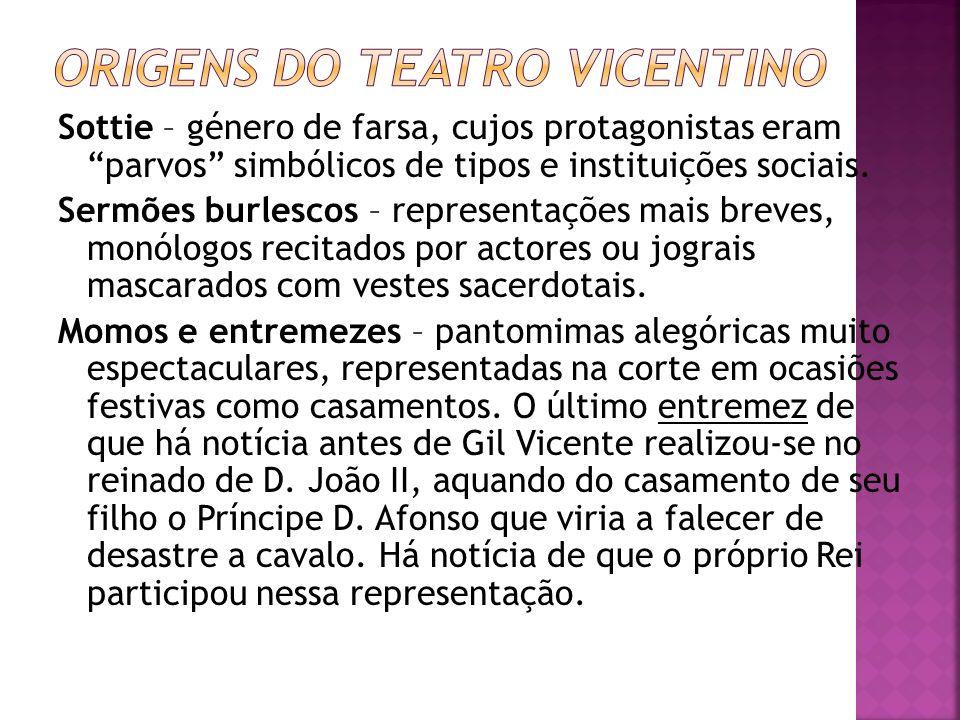 1465 (?) – Nasce Gil Vicente sendo rei D.