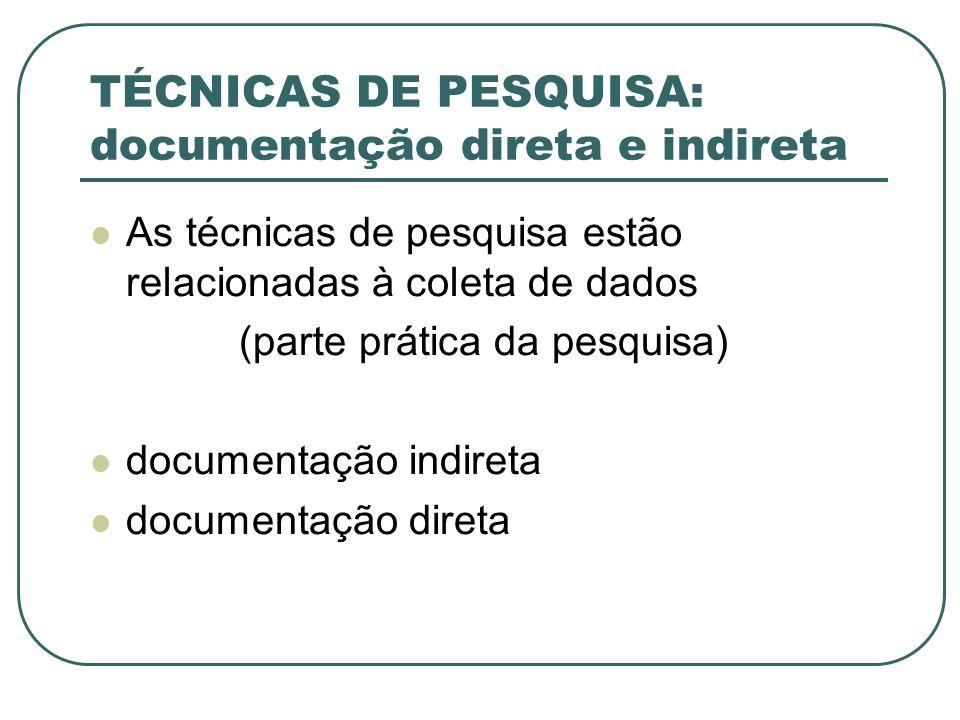 TÉCNICAS DE PESQUISA: documentação direta e indireta As técnicas de pesquisa estão relacionadas à coleta de dados (parte prática da pesquisa) document