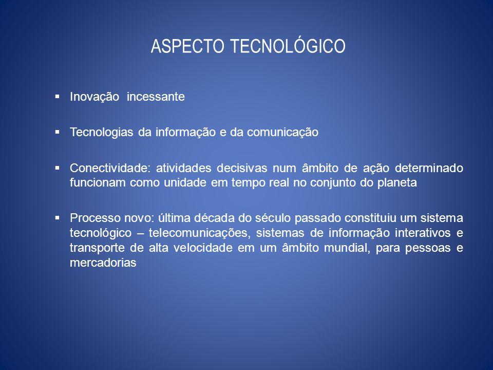 ASPECTO TECNOLÓGICO Inovação incessante Tecnologias da informação e da comunicação Conectividade: atividades decisivas num âmbito de ação determinado
