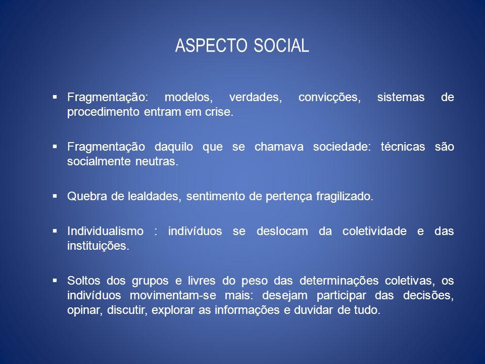 ASPECTO SOCIAL Fragmentação: modelos, verdades, convicções, sistemas de procedimento entram em crise. Fragmentação daquilo que se chamava sociedade: t
