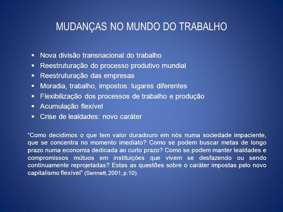 MUDANÇAS NO MUNDO DO TRABALHO Nova divisão transnacional do trabalho Reestruturação do processo produtivo mundial Reestruturação das empresas Moradia,