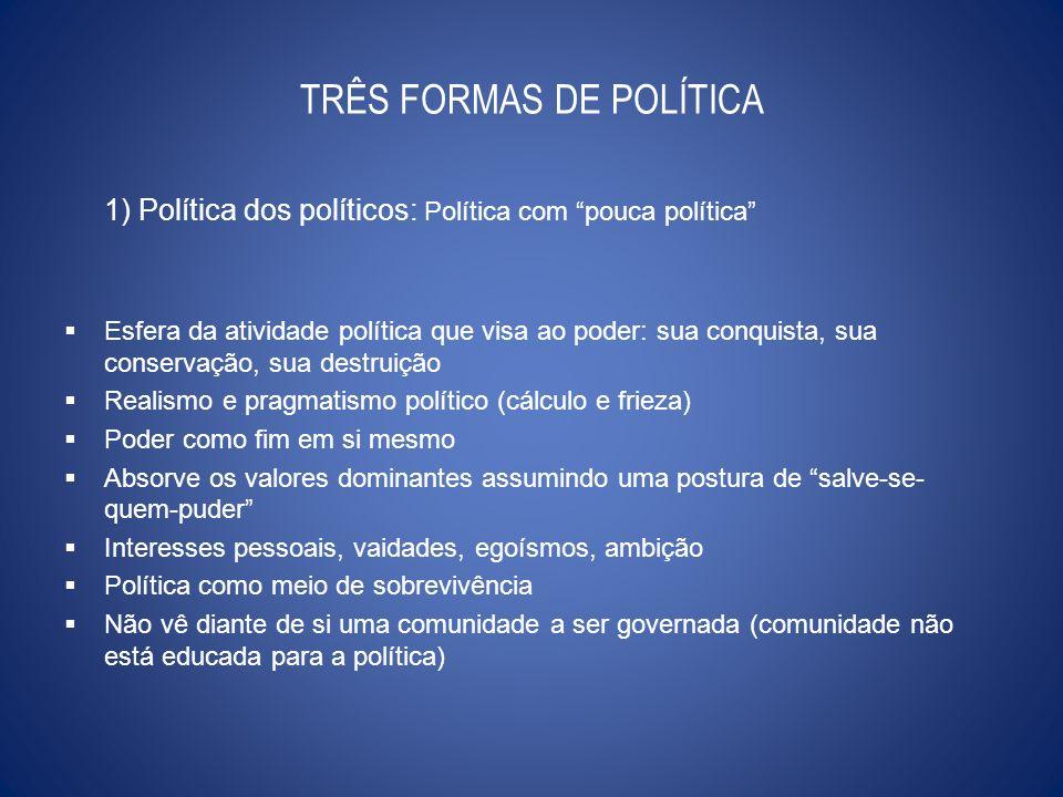 TRÊS FORMAS DE POLÍTICA 1) Política dos políticos: Política com pouca política Esfera da atividade política que visa ao poder: sua conquista, sua cons