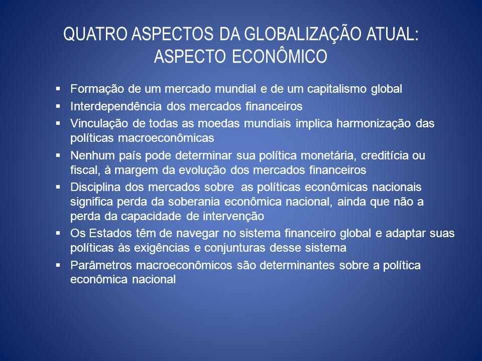 QUATRO ASPECTOS DA GLOBALIZAÇÃO ATUAL: ASPECTO ECONÔMICO Formação de um mercado mundial e de um capitalismo global Interdependência dos mercados finan