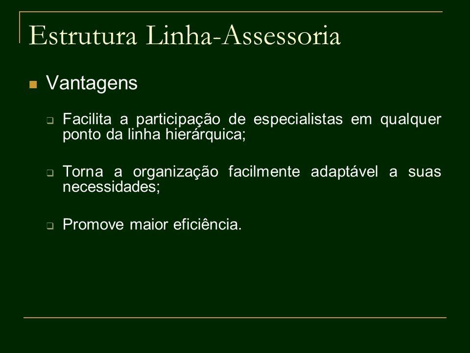 Estrutura Linha-Assessoria Vantagens Facilita a participação de especialistas em qualquer ponto da linha hierárquica; Torna a organização facilmente a
