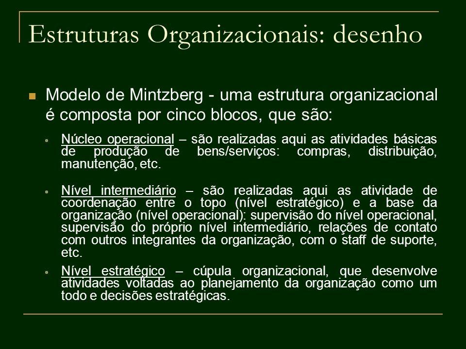 Estruturas Organizacionais: desenho Modelo de Mintzberg - uma estrutura organizacional é composta por cinco blocos, que são: Núcleo operacional – são