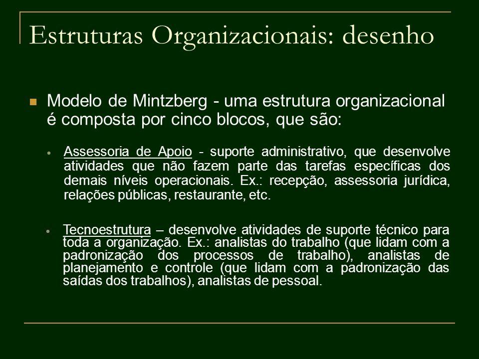 Estruturas Organizacionais: desenho Modelo de Mintzberg - uma estrutura organizacional é composta por cinco blocos, que são: Assessoria de Apoio - sup