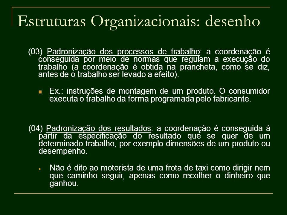 Estruturas Organizacionais: desenho (03) Padronização dos processos de trabalho: a coordenação é conseguida por meio de normas que regulam a execução