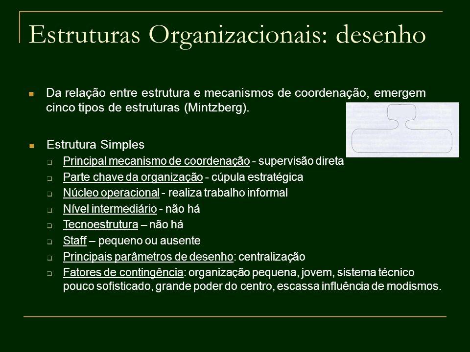 Estruturas Organizacionais: desenho Da relação entre estrutura e mecanismos de coordenação, emergem cinco tipos de estruturas (Mintzberg). Estrutura S