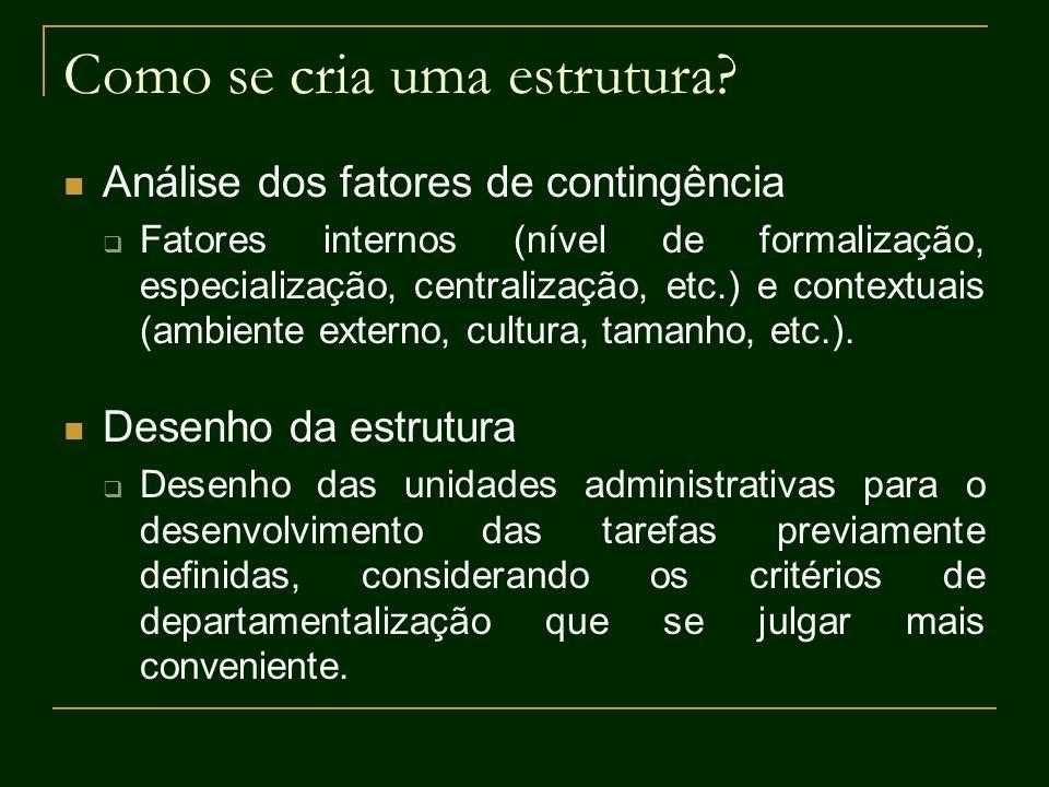 Como se cria uma estrutura? Análise dos fatores de contingência Fatores internos (nível de formalização, especialização, centralização, etc.) e contex