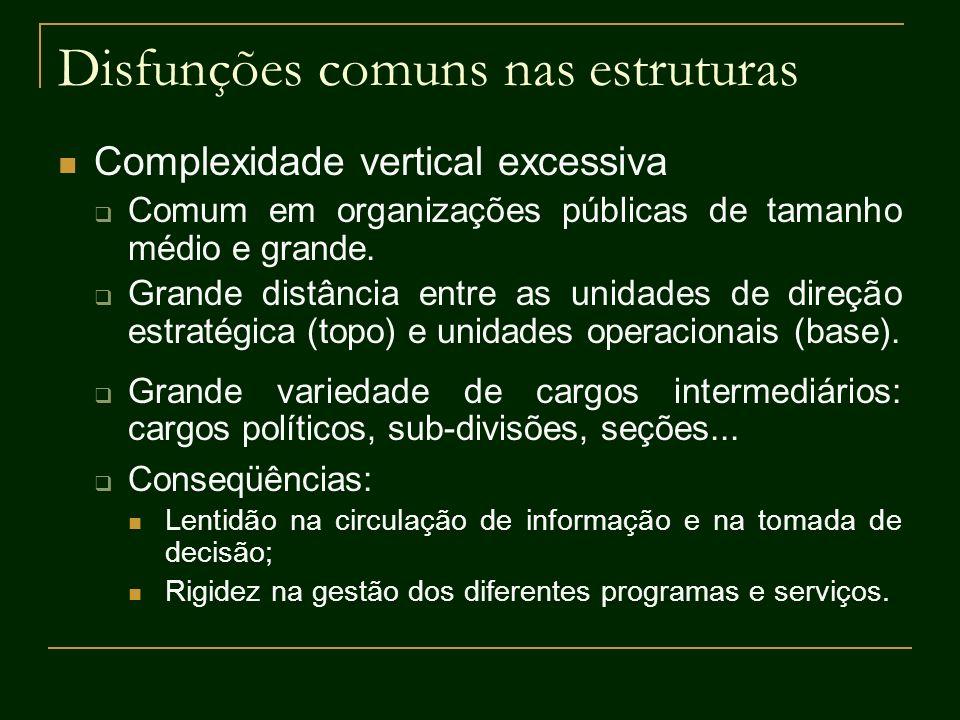 Disfunções comuns nas estruturas Complexidade vertical excessiva Comum em organizações públicas de tamanho médio e grande. Grande distância entre as u