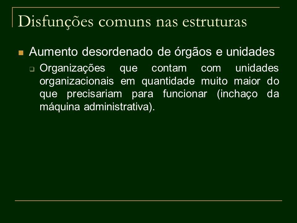Disfunções comuns nas estruturas Aumento desordenado de órgãos e unidades Organizações que contam com unidades organizacionais em quantidade muito mai