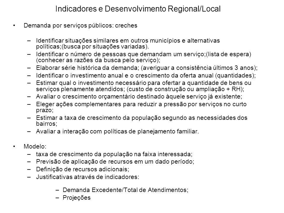 Indicadores e Desenvolvimento Regional/Local Demanda por serviços públicos: creches –Identificar situações similares em outros municípios e alternativ