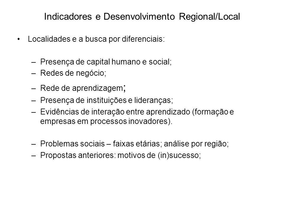 Indicadores e Desenvolvimento Regional/Local Localidades e a busca por diferenciais: –Presença de capital humano e social; –Redes de negócio; –Rede de