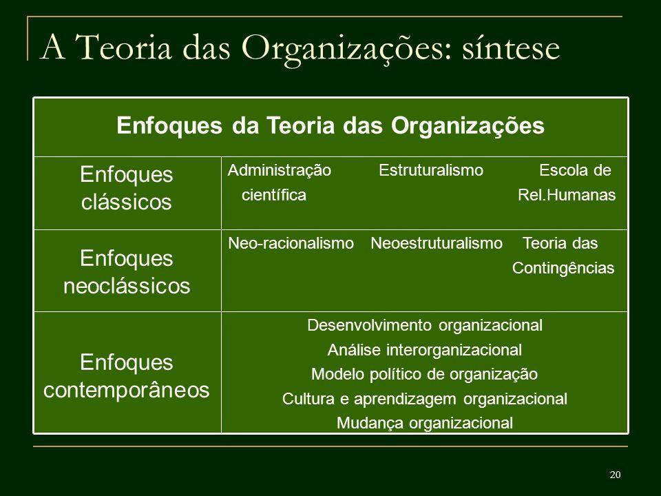 20 A Teoria das Organizações: síntese Desenvolvimento organizacional Análise interorganizacional Modelo político de organização Cultura e aprendizagem