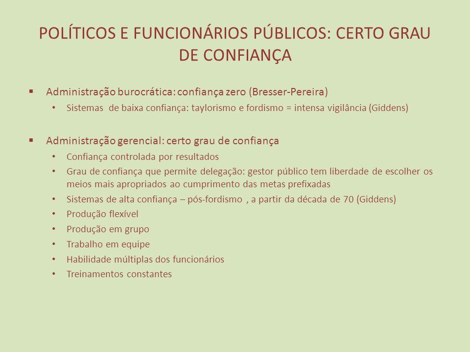 POLÍTICOS E FUNCIONÁRIOS PÚBLICOS: CERTO GRAU DE CONFIANÇA Administração burocrática: confiança zero (Bresser-Pereira) Sistemas de baixa confiança: ta
