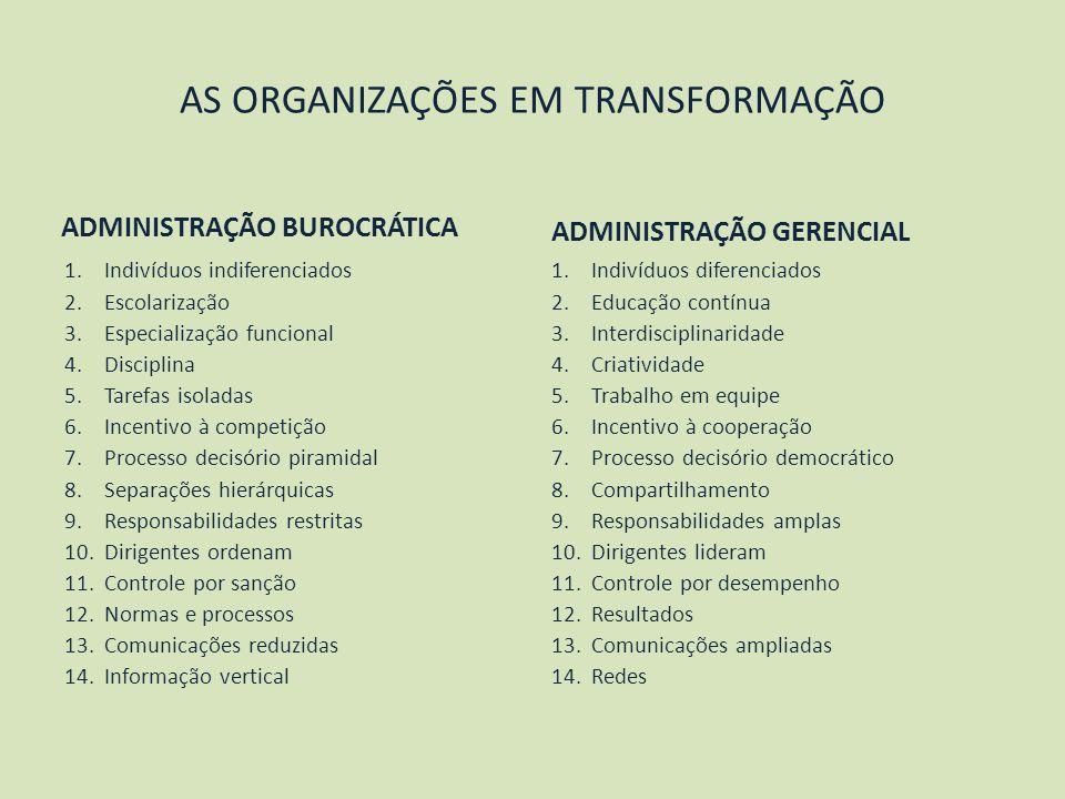 AS ORGANIZAÇÕES EM TRANSFORMAÇÃO ADMINISTRAÇÃO BUROCRÁTICA 1.Indivíduos indiferenciados 2.Escolarização 3.Especialização funcional 4.Disciplina 5.Tare
