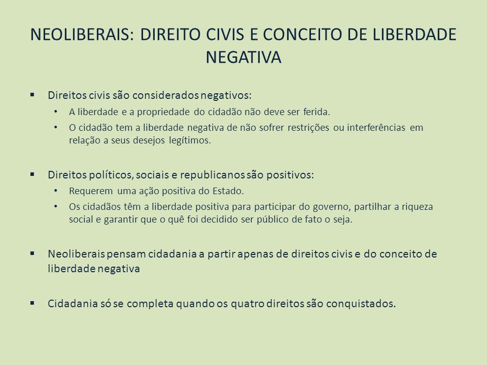 NEOLIBERAIS: DIREITO CIVIS E CONCEITO DE LIBERDADE NEGATIVA Direitos civis são considerados negativos: A liberdade e a propriedade do cidadão não deve