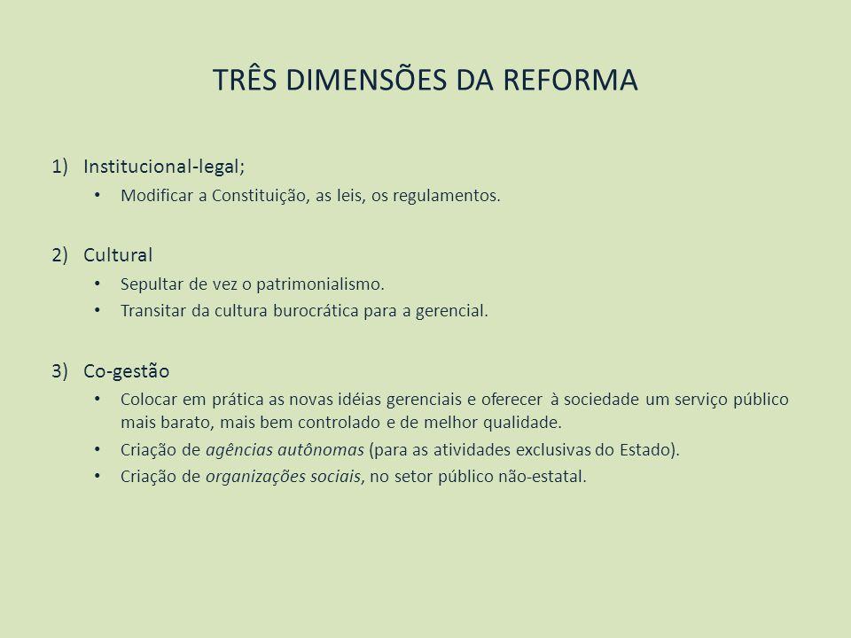 TRÊS DIMENSÕES DA REFORMA 1)Institucional-legal; Modificar a Constituição, as leis, os regulamentos. 2)Cultural Sepultar de vez o patrimonialismo. Tra