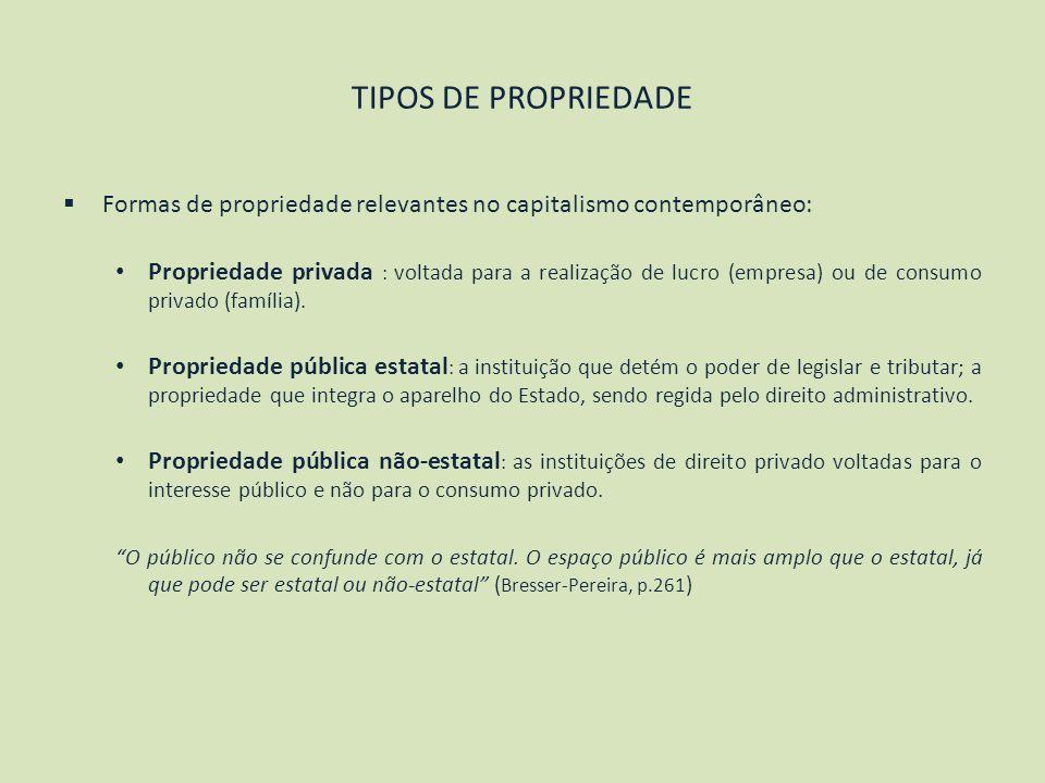 TIPOS DE PROPRIEDADE Formas de propriedade relevantes no capitalismo contemporâneo: Propriedade privada : voltada para a realização de lucro (empresa)