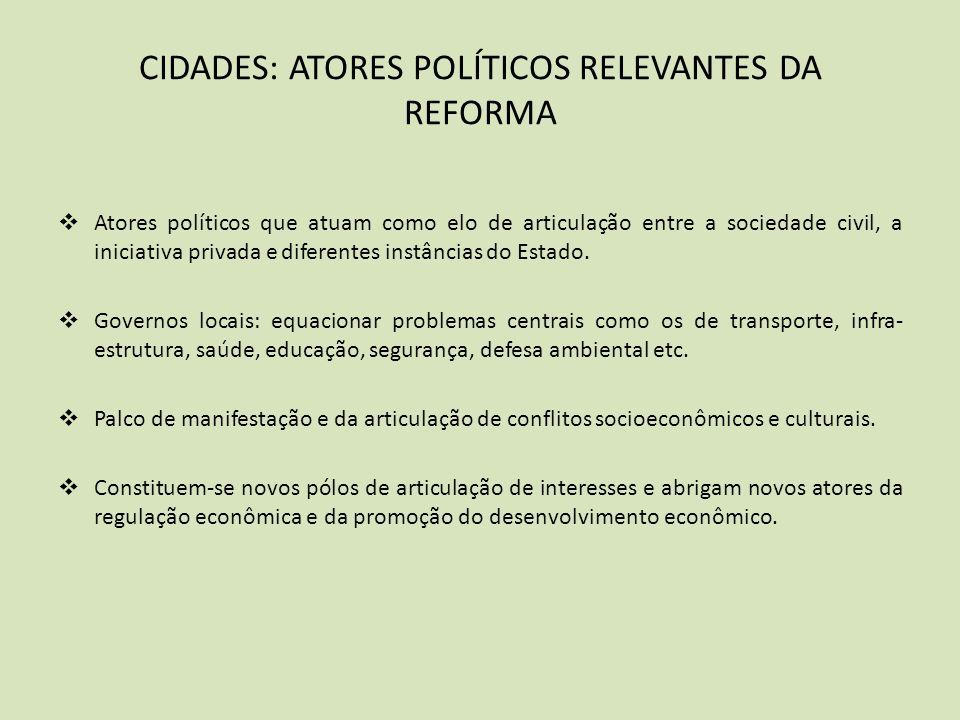 CIDADES: ATORES POLÍTICOS RELEVANTES DA REFORMA Atores políticos que atuam como elo de articulação entre a sociedade civil, a iniciativa privada e dif