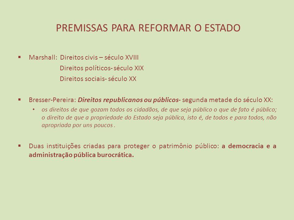 PREMISSAS PARA REFORMAR O ESTADO Marshall: Direitos civis – século XVIII Direitos políticos- século XIX Direitos sociais- século XX Bresser-Pereira: D