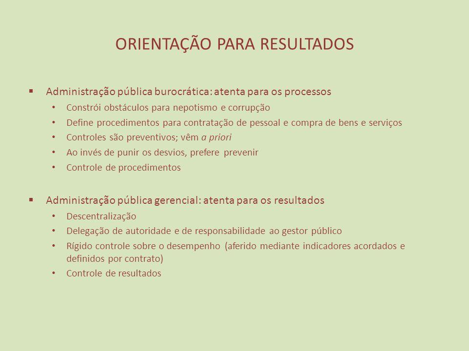 ORIENTAÇÃO PARA RESULTADOS Administração pública burocrática: atenta para os processos Constrói obstáculos para nepotismo e corrupção Define procedime