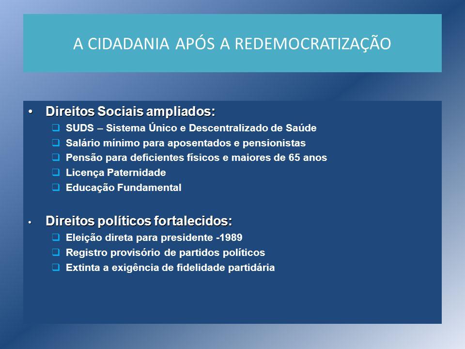 A CIDADANIA APÓS A REDEMOCRATIZAÇÃO Direitos Sociais ampliados:Direitos Sociais ampliados: SUDS – Sistema Único e Descentralizado de Saúde Salário mín