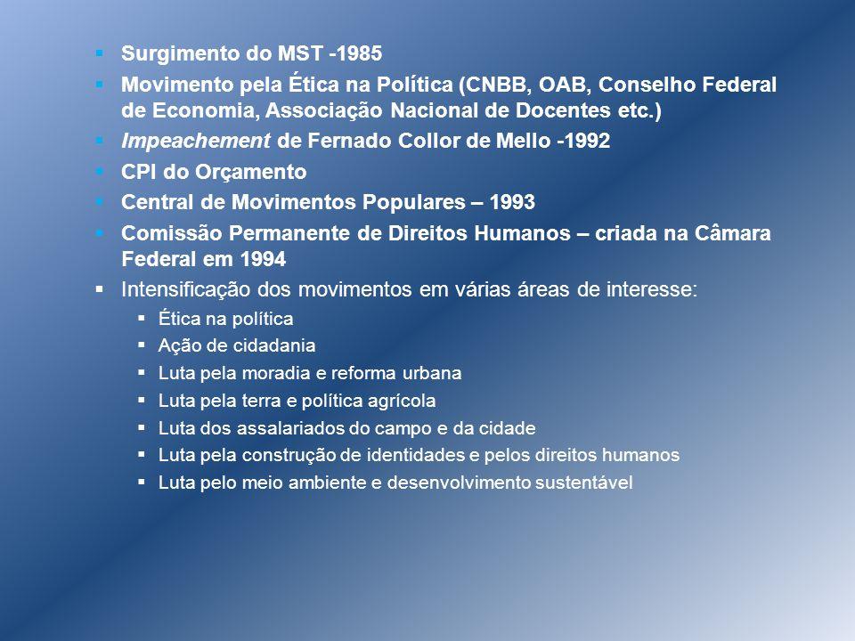 Surgimento do MST -1985 Movimento pela Ética na Política (CNBB, OAB, Conselho Federal de Economia, Associação Nacional de Docentes etc.) Impeachement