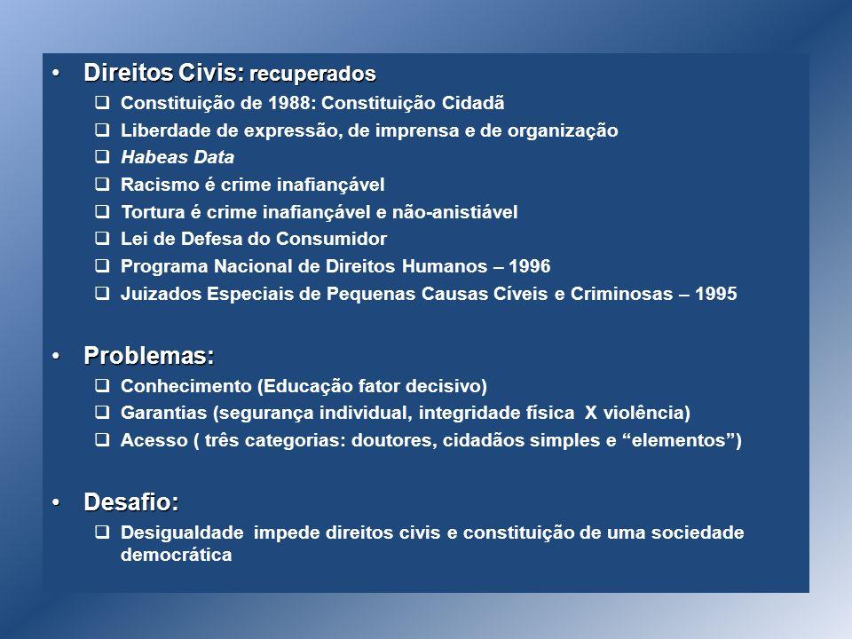 Direitos Civis: recuperadosDireitos Civis: recuperados Constituição de 1988: Constituição Cidadã Liberdade de expressão, de imprensa e de organização