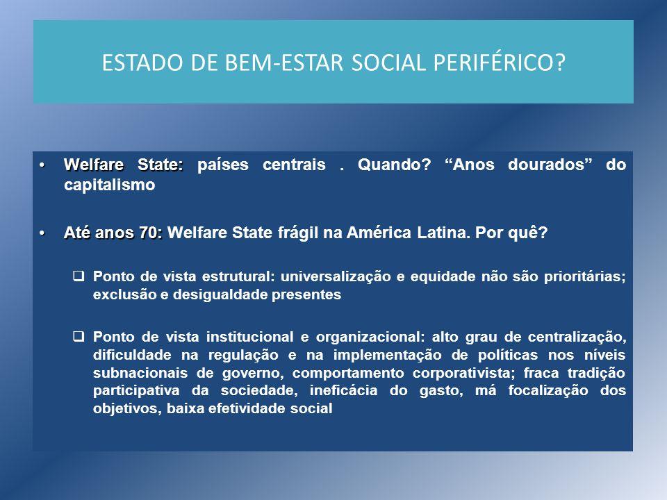 ESTADO DE BEM-ESTAR SOCIAL PERIFÉRICO? Welfare State:Welfare State: países centrais. Quando? Anos dourados do capitalismo Até anos 70:Até anos 70: Wel