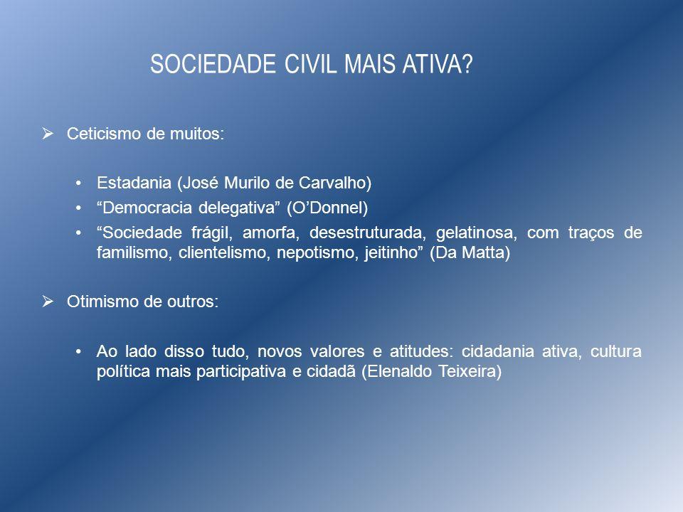 SOCIEDADE CIVIL MAIS ATIVA? Ceticismo de muitos: Estadania (José Murilo de Carvalho) Democracia delegativa (ODonnel) Sociedade frágil, amorfa, desestr