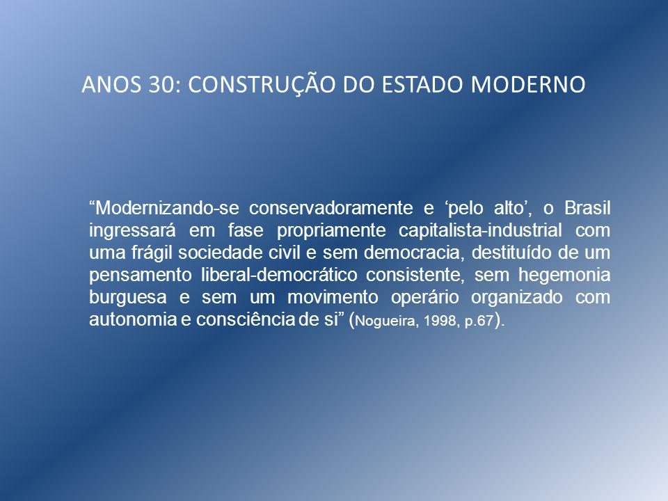 ANOS 30: CONSTRUÇÃO DO ESTADO MODERNO Modernizando-se conservadoramente e pelo alto, o Brasil ingressará em fase propriamente capitalista-industrial c