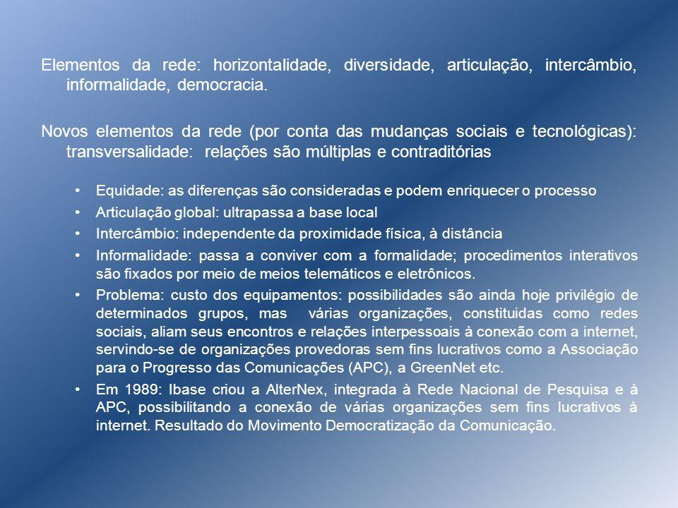 Elementos da rede: horizontalidade, diversidade, articulação, intercâmbio, informalidade, democracia. Novos elementos da rede (por conta das mudanças