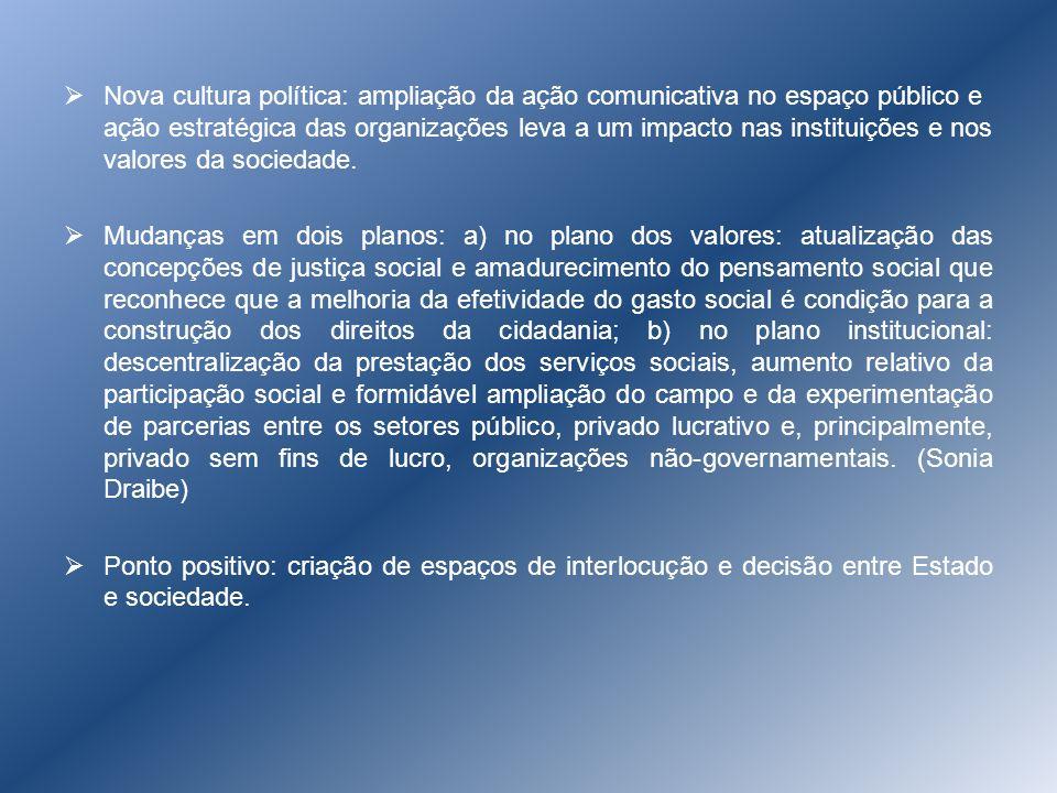 Nova cultura política: ampliação da ação comunicativa no espaço público e ação estratégica das organizações leva a um impacto nas instituições e nos v