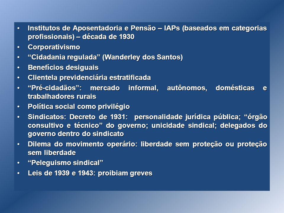 Institutos de Aposentadoria e Pensão – IAPs (baseados em categorias profissionais) – década de 1930Institutos de Aposentadoria e Pensão – IAPs (basead