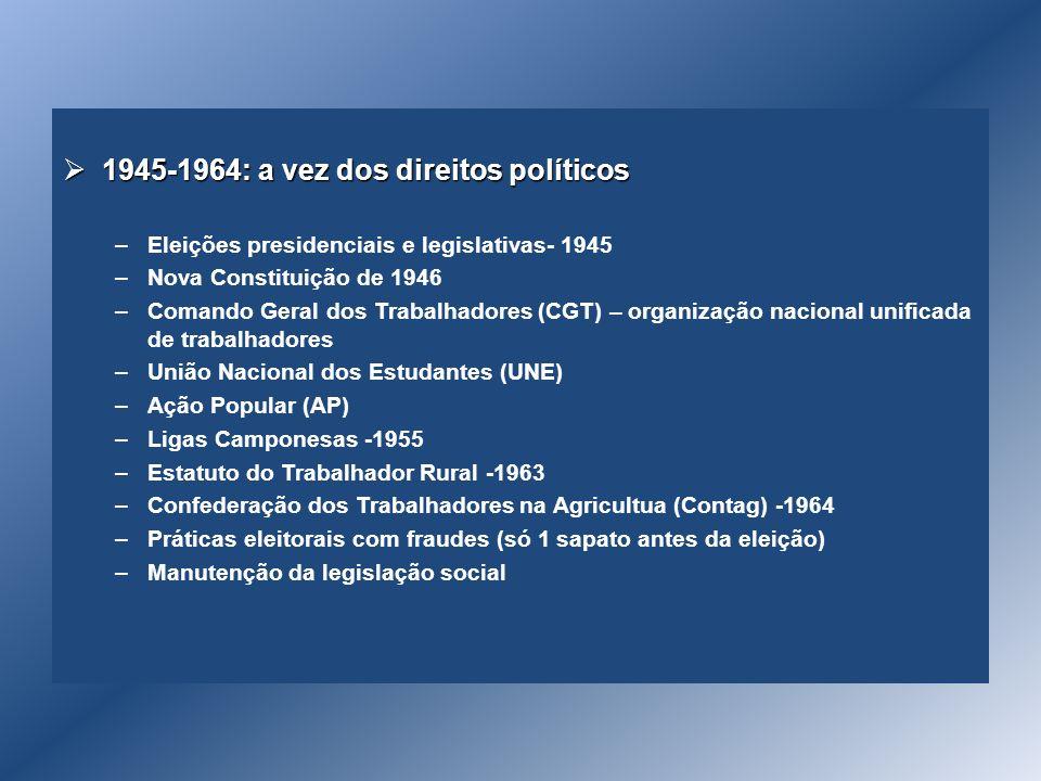 1945-1964: a vez dos direitos políticos 1945-1964: a vez dos direitos políticos –Eleições presidenciais e legislativas- 1945 –Nova Constituição de 194