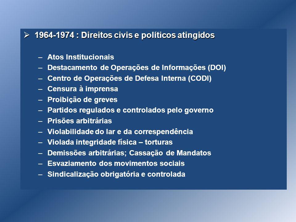 1964-1974 : Direitos civis e políticos atingidos 1964-1974 : Direitos civis e políticos atingidos –Atos Institucionais –Destacamento de Operações de I