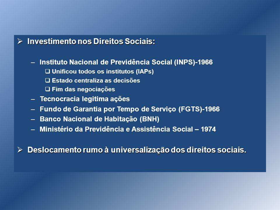 Investimento nos Direitos Sociais: Investimento nos Direitos Sociais: –Instituto Nacional de Previdência Social (INPS)-1966 Unificou todos os institut