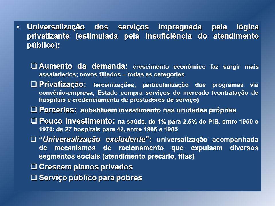 Universalização dos serviços impregnada pela lógica privatizante (estimulada pela insuficiência do atendimento público):Universalização dos serviços i