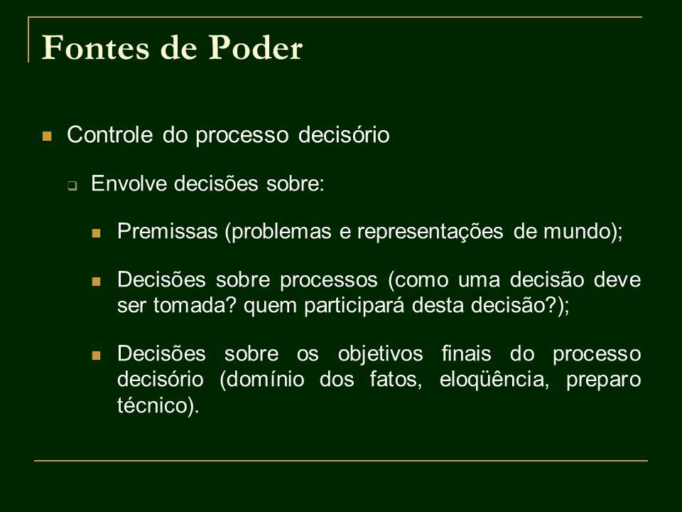 Fontes de Poder Controle do processo decisório Envolve decisões sobre: Premissas (problemas e representações de mundo); Decisões sobre processos (como