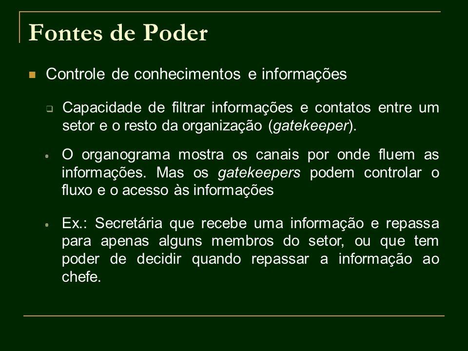 Fontes de Poder Controle de conhecimentos e informações Capacidade de filtrar informações e contatos entre um setor e o resto da organização (gatekeep