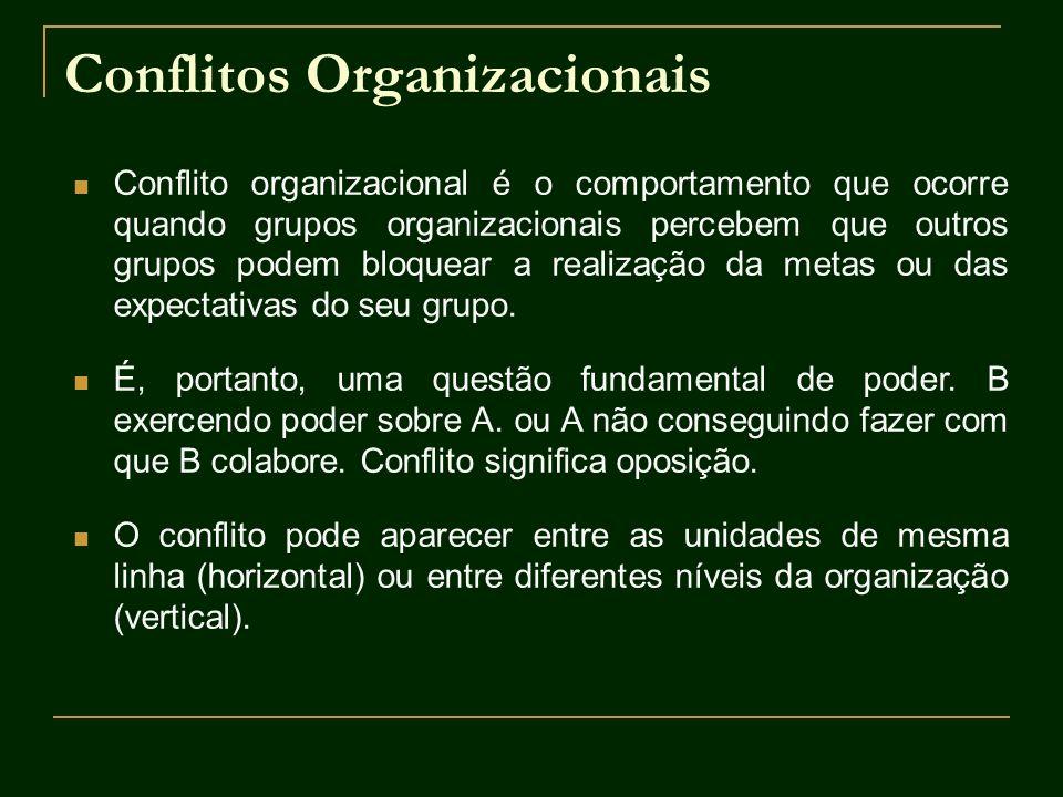 Conflitos Organizacionais Conflito organizacional é o comportamento que ocorre quando grupos organizacionais percebem que outros grupos podem bloquear