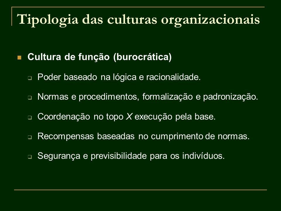 Tipologia das culturas organizacionais Cultura de função (burocrática) Poder baseado na lógica e racionalidade. Normas e procedimentos, formalização e
